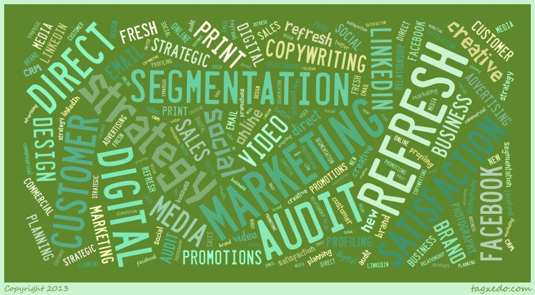 refresh services wordcloud